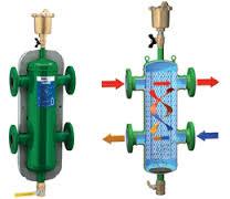 Υδραυλικός διαχωριστής